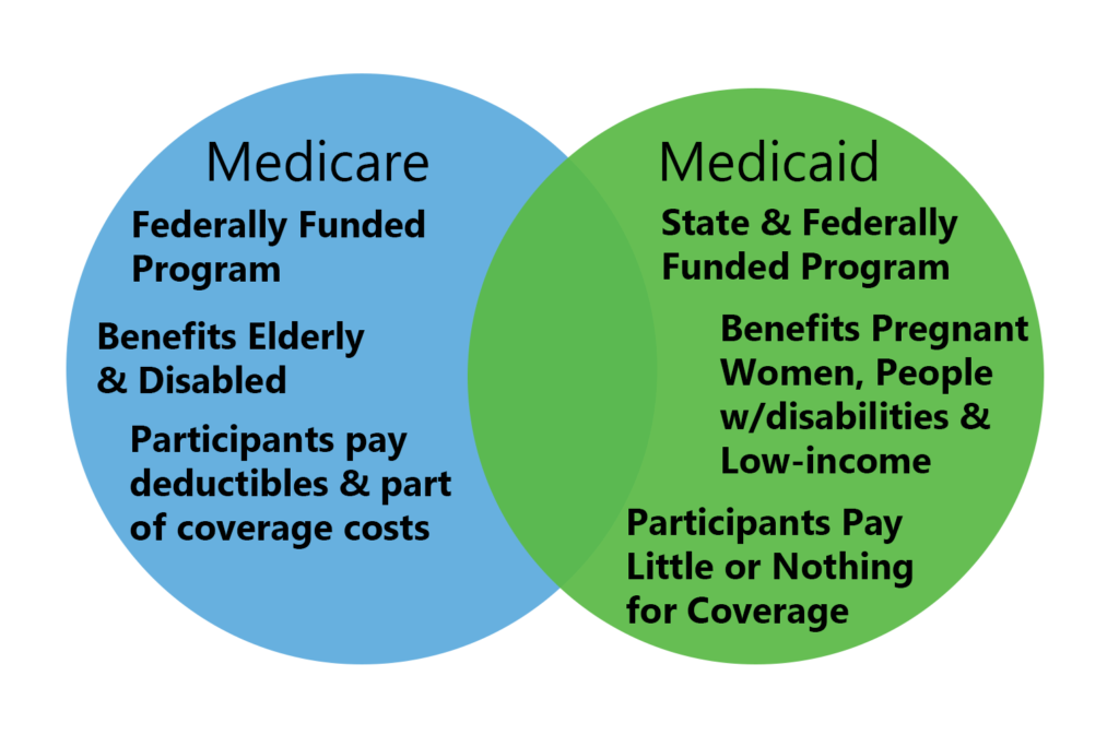 does medicaid cover adipex